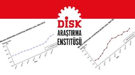 diskar